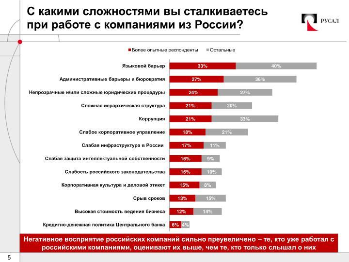С какими сложностями вы сталкиваетесь при работе с компаниями из России