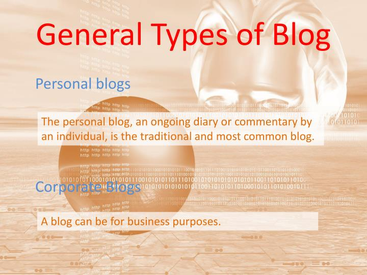 General Types of Blog