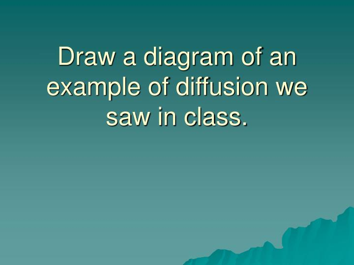 Draw a diagram of an example of diffusion we saw in class.