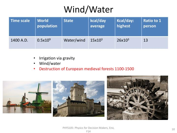 Wind/Water