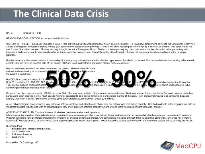 The Clinical Data Crisis