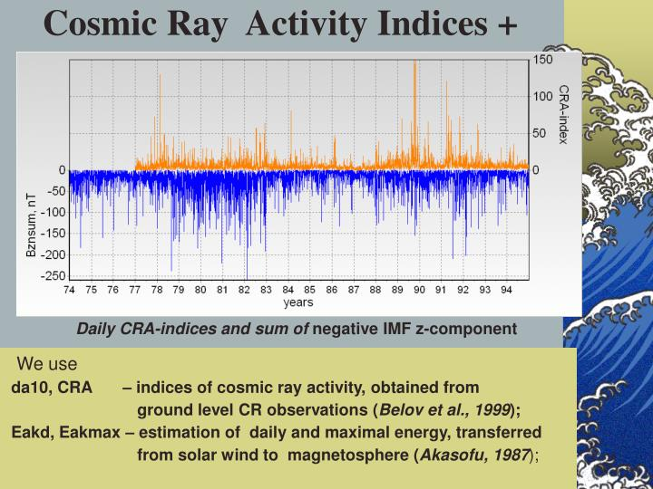 Cosmic Ray  Activity Indices +