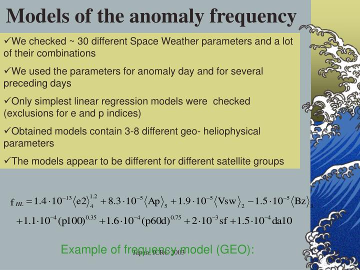 Models of the anomaly frequency