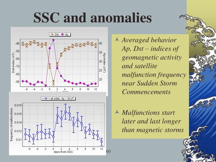 SSC and anomalies