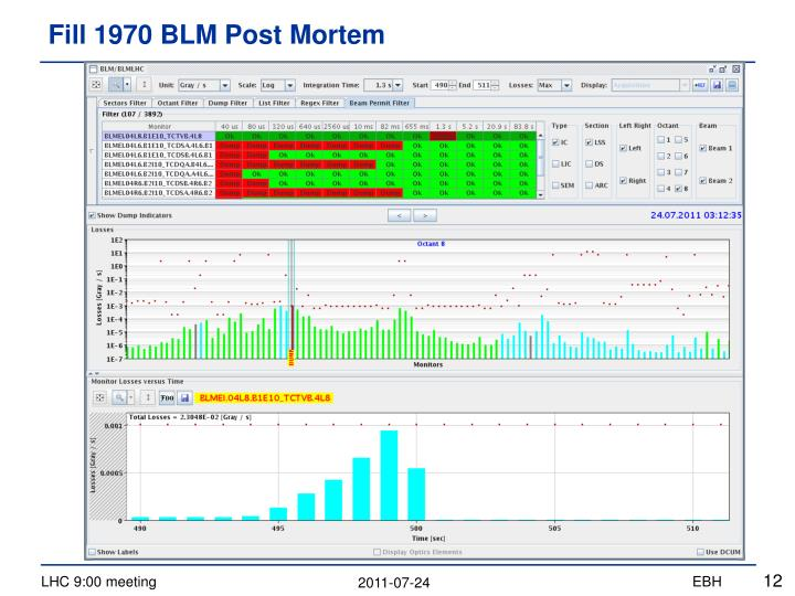 Fill 1970 BLM Post Mortem