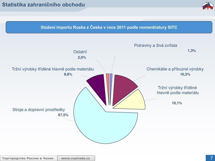 Statistika zahraničního obchodu