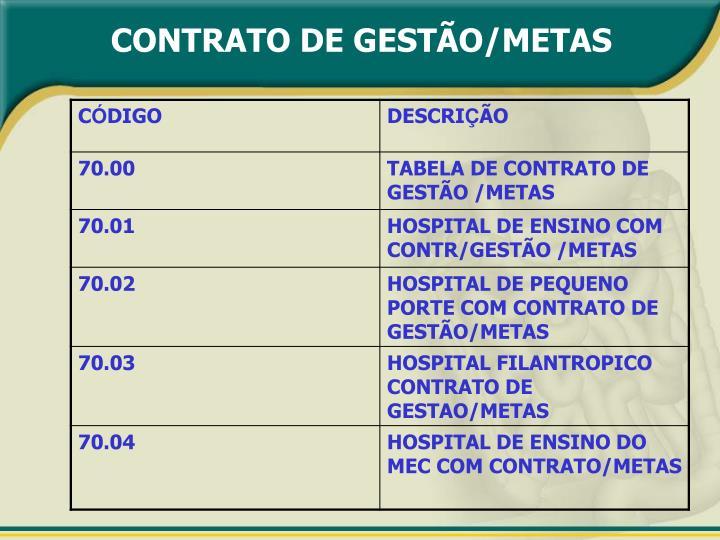 CONTRATO DE GESTÃO/METAS