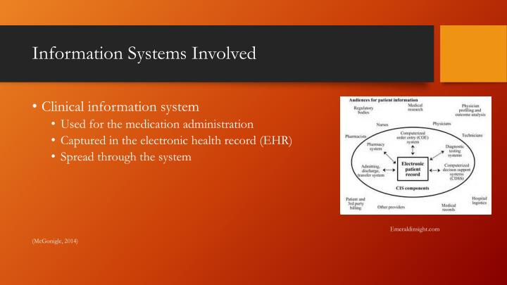 Information Systems Involved