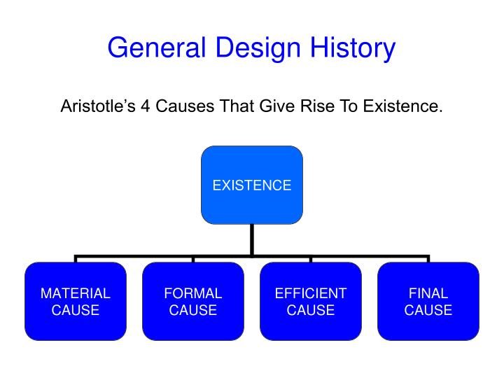 General Design History