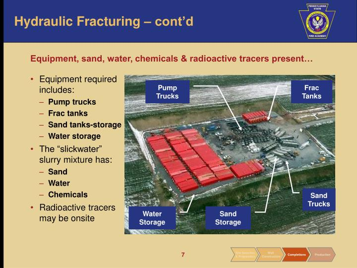 Hydraulic Fracturing – cont'd