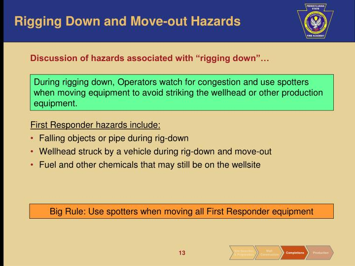 Rigging Down and Move-out Hazards
