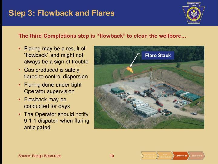 Step 3: Flowback and Flares