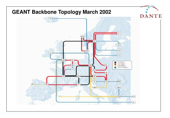 GEANT Backbone Topology March 2002