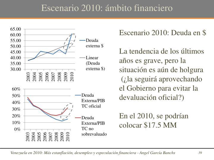 Escenario 2010: ámbito financiero