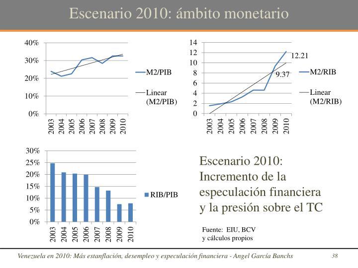 Escenario 2010: ámbito monetario
