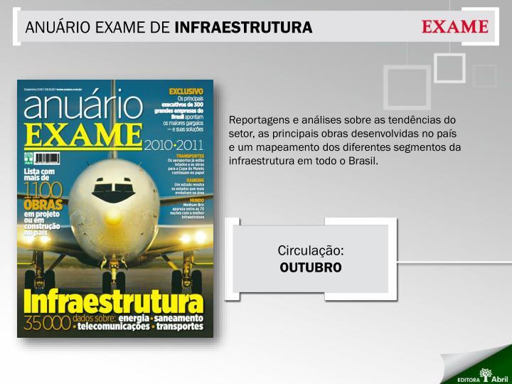 ANUÁRIO EXAME DE