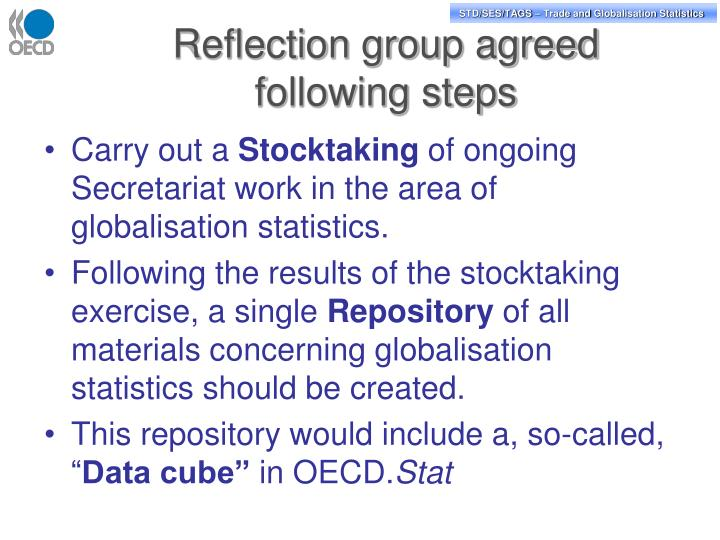 Reflection group agreed following steps