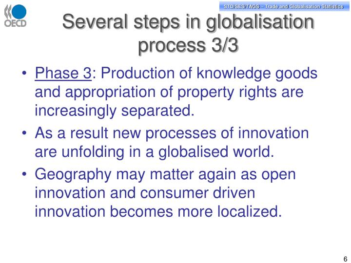 Several steps in globalisation process 3/3