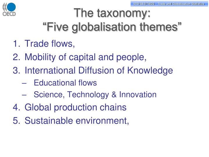 The taxonomy: