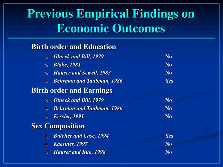 Previous Empirical Findings on