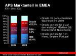 aps marktanteil in emea idc 2002 2003