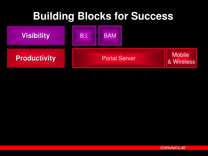 Building Blocks for Success