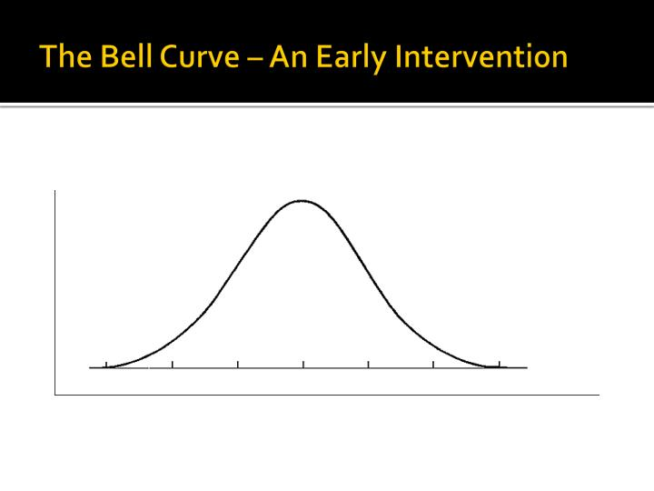 The Bell Curve – An Early Intervention