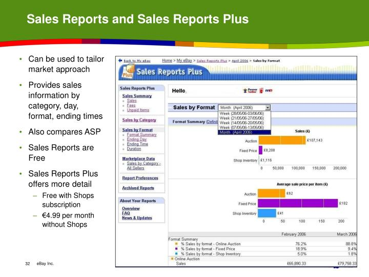 Sales Reports and Sales Reports Plus