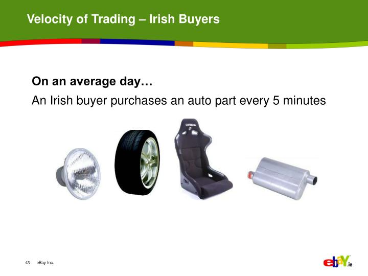 Velocity of Trading – Irish Buyers