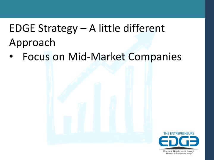 EDGE Strategy – A little different Approach