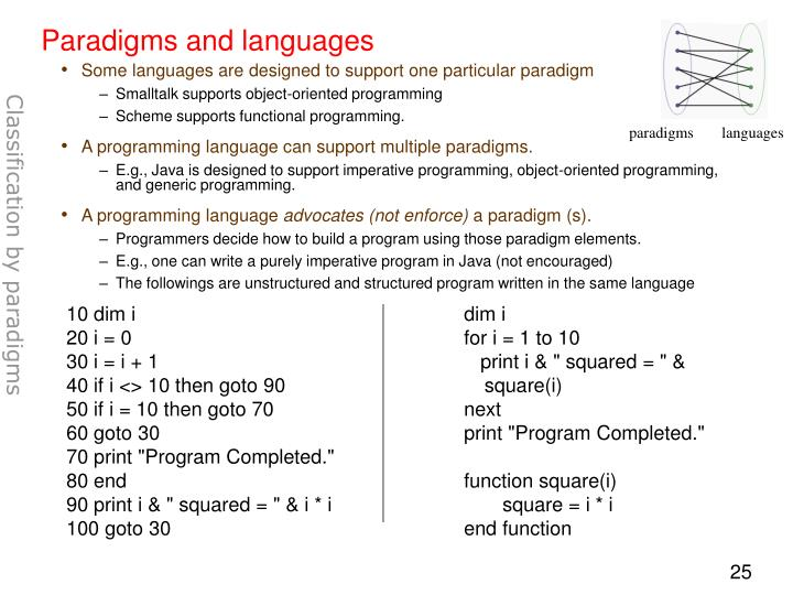 Paradigms and languages