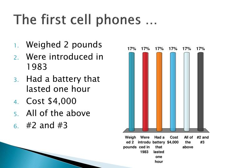 The first cell phones …
