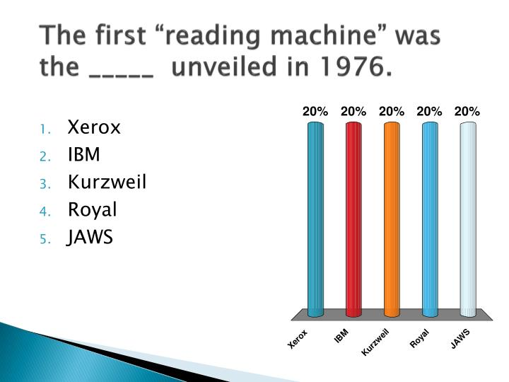"""The first """"reading machine"""" was the _____  unveiled in 1976."""