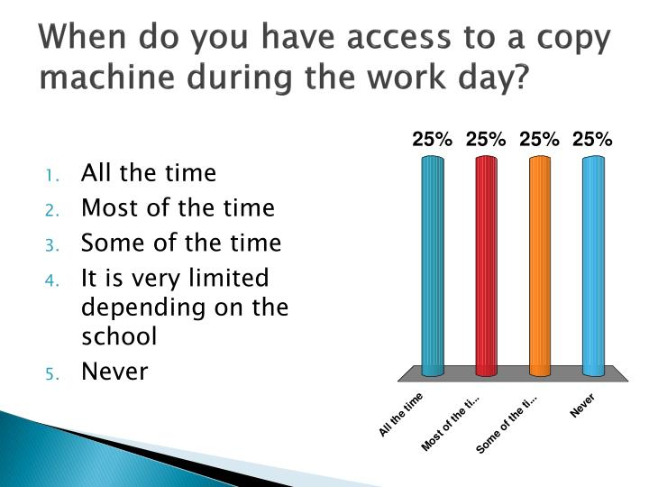 When do you have access to a copy machine during the work day?