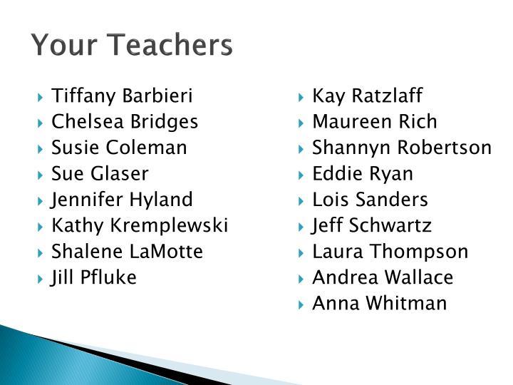 Your Teachers