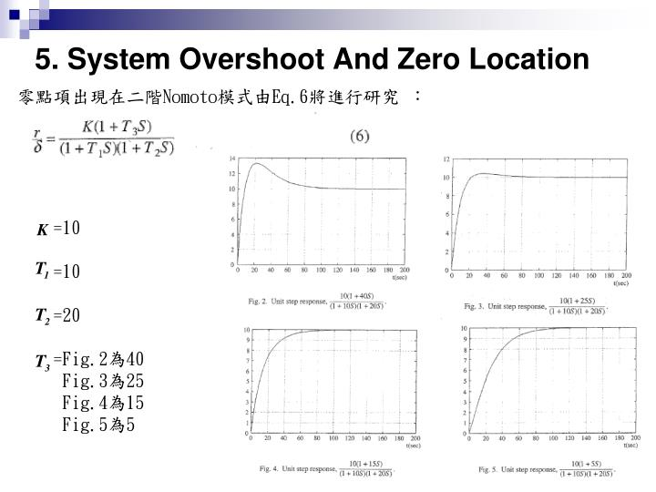 5. System Overshoot And Zero Location