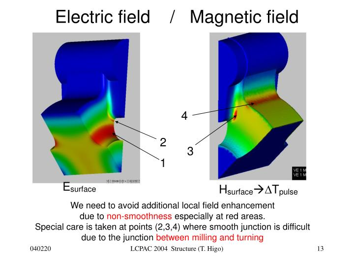 Electric field    /   Magnetic field