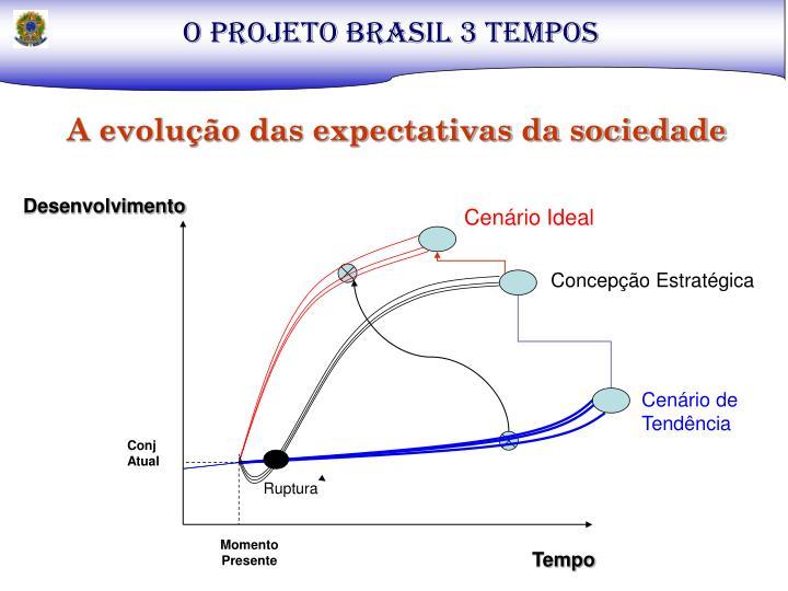O PROJETO BRASIL 3 TEMPOS