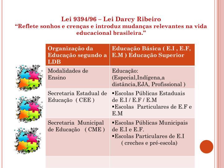 Lei 9394/96 – Lei Darcy Ribeiro