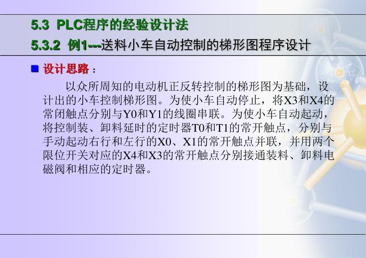 5.3  PLC