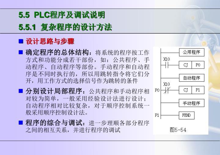 5.5  PLC