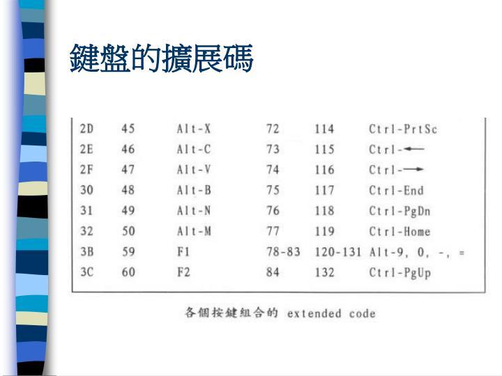 鍵盤的擴展碼