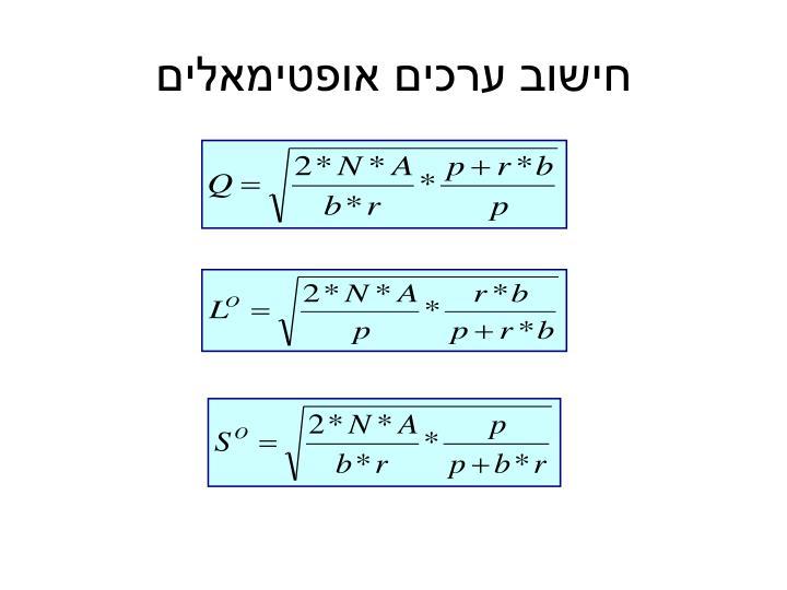 חישוב ערכים אופטימאלים