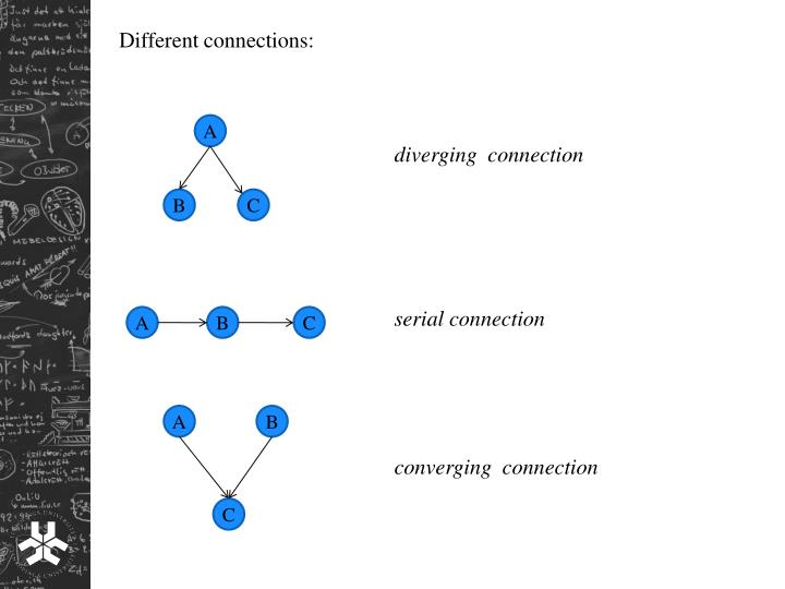 Different connections: