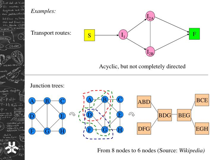 Bayesian networks introduction