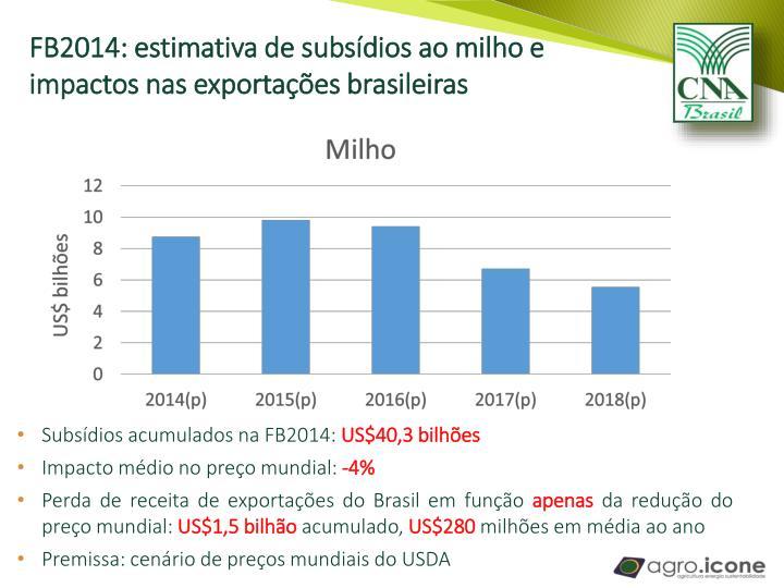 FB2014: estimativa de subsídios ao milho e impactos nas exportações brasileiras