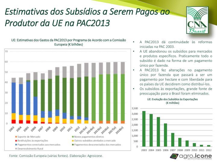 Estimativas dos Subsídios a Serem Pagos ao Produtor da UE na PAC2013