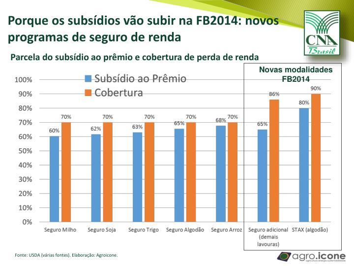 Porque os subsídios vão subir na FB2014: novos programas de seguro de renda