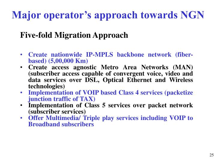 Major operator's approach towards NGN