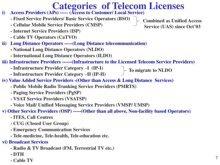 Categories  of Telecom Licenses